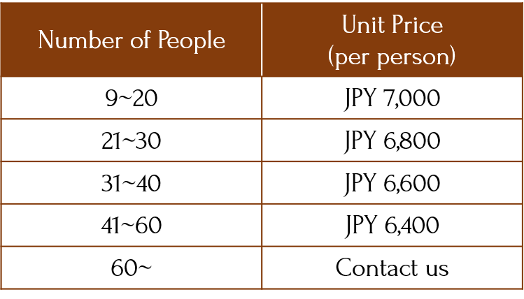 price_group